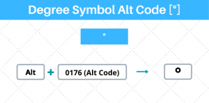 Degree Symbol Alt Code