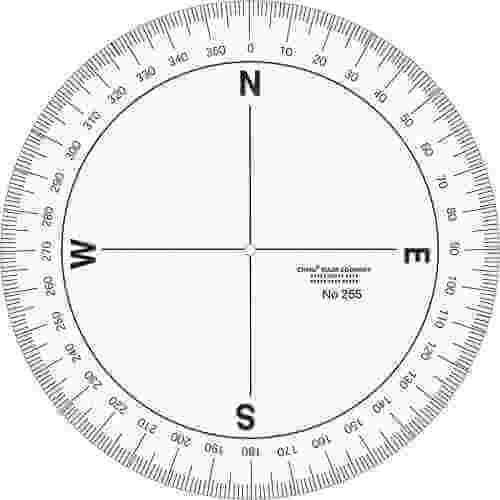 Geographical Compass